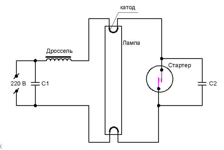 Рис.1 Запуск люминесцентной
