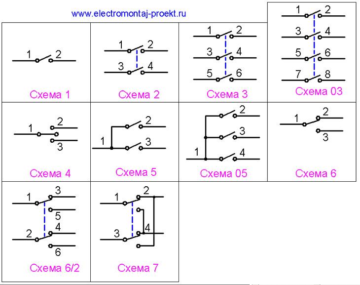 Схемы контактов выключателей